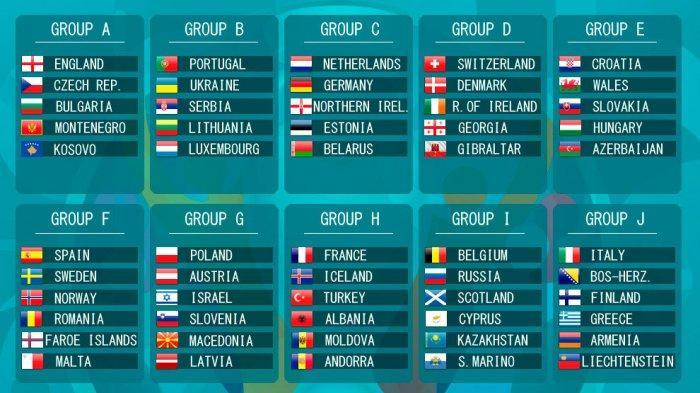 Situs Jadwal Laga Bola Euro 2020